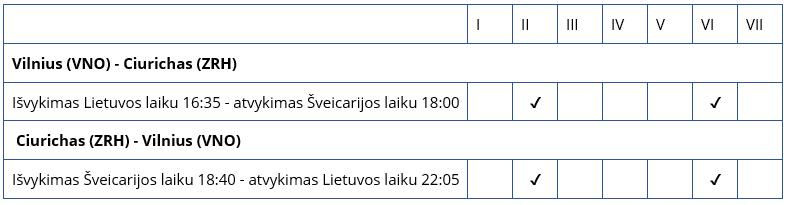 """Naujos """"airBaltic"""" skrydžių kryptys iš Lietuvos"""
